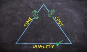Asset Performance Management Erklärung