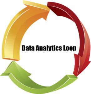 IoT Analytics Loop